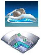 chiroflow water pillow instructions